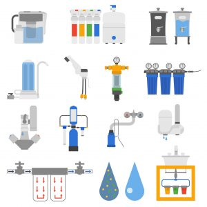 Different types of water filter systems
